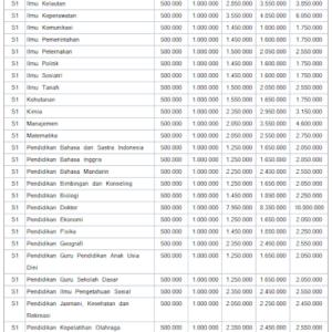 Bersama UNTAN Membangun Negeri - Biaya Kuliah Universitas Tanjungpura (UNTAN) Tahun Ajaran 2018/2019