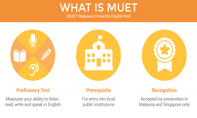 MUET malaysia, tes MUET, komponen muet malaysia university english test, universitas ternama di malaysia, Universitas Malaysia, KLIS Secondary, KLIS Secondary Jakarta, sekolah islam terbaik, persyaratan kuliah di Malaysia, jadwal muet malaysia, malaysia muet speaking test, muet in malaysia, muet malaysia 2019, muet malaysian university english test, pendaftaran muet malaysia, muet malaysia di klis seconday jakarta