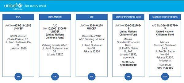 nomor rekening bank unicef indonesia beserta cara berhenti donasi unicef indonesia