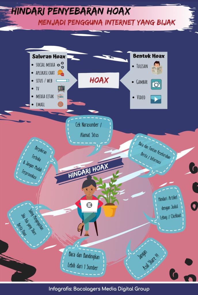 infografis menghindari penyebaran informasi hoax di internet dengan ilmu literasi digital
