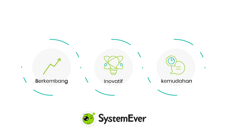 solusi software sistem erp systemever yang inovatif