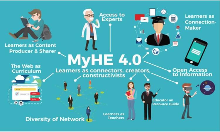 strategi dan tujuan untan membangun ekosistem digital menuju cyber university terbaik di indonesia