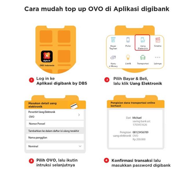panduan dan tata cara top up ovo lewat aplikasi digibank by dbs terbaru 2020 di rumah aja