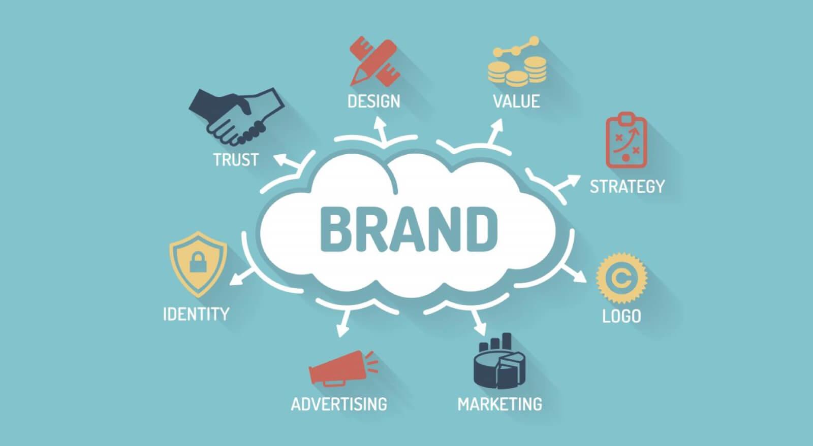 manfaat brand untuk perusahaan secara umum yang harus diketahui
