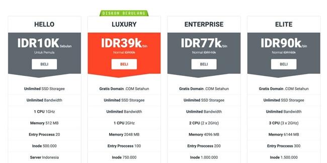 paket shared web hosting unlimited ssd murah indonesia ardetamedia