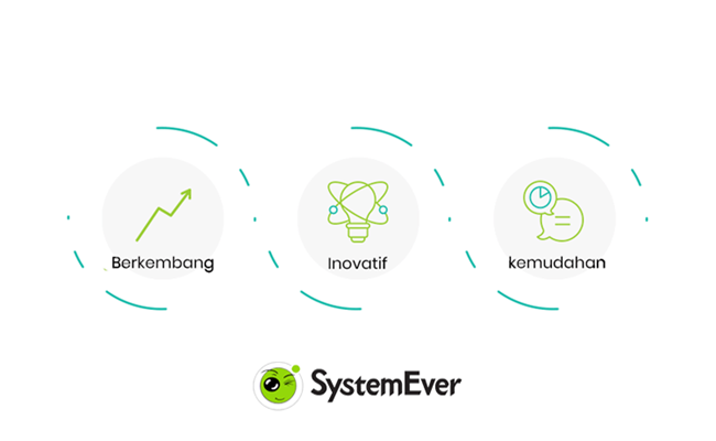 software cloud erp indonesia systemever