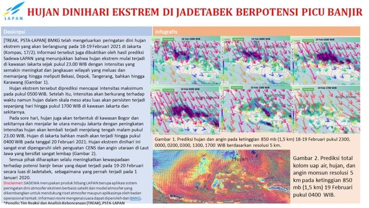 prediksi cuaca ekstrim 19-20 feb 2021 dari lapan picu banjir besar