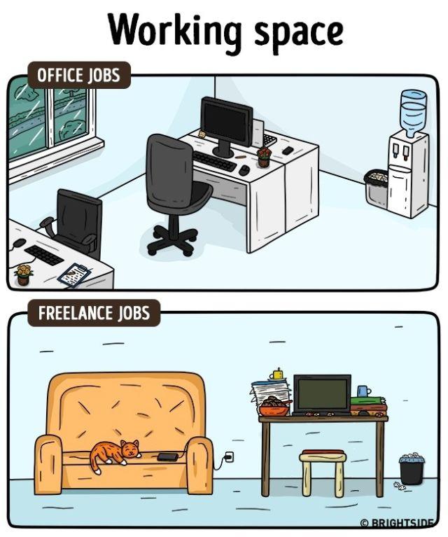 gambar ilustrasi kocak bedanya kerja kantoran dan koloran atau freelance